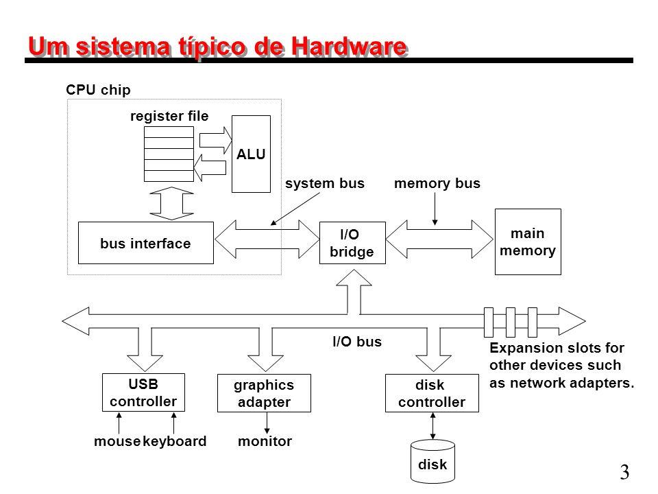 Um sistema típico de Hardware