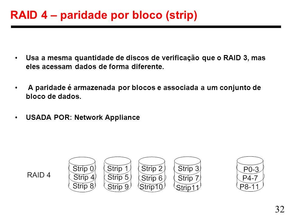 RAID 4 – paridade por bloco (strip)
