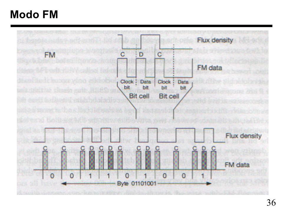 Modo FM
