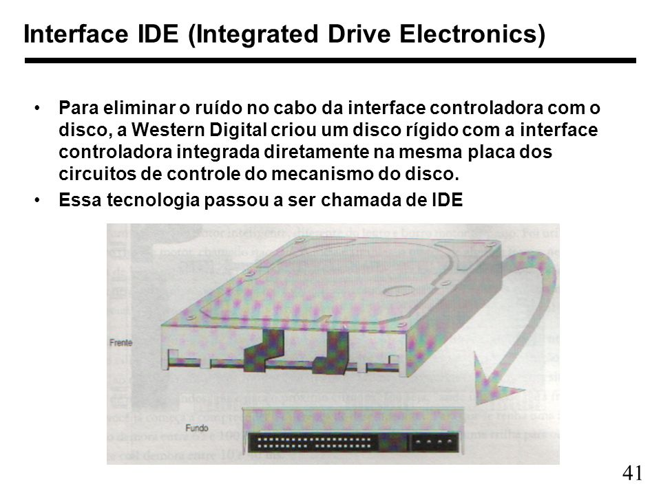 Interface IDE (Integrated Drive Electronics)