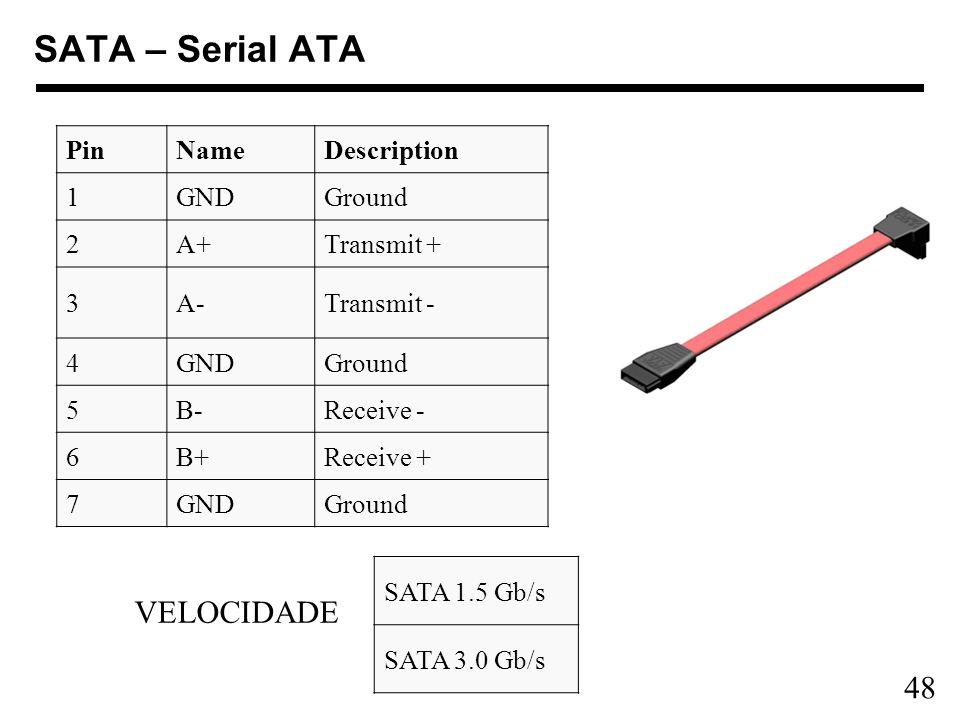 SATA – Serial ATA VELOCIDADE Pin Name Description 1 GND Ground 2 A+