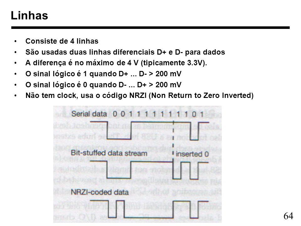 Linhas Consiste de 4 linhas