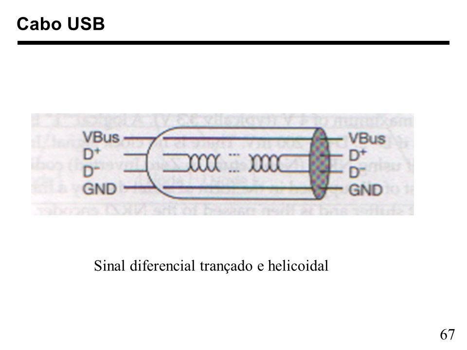 Cabo USB Sinal diferencial trançado e helicoidal