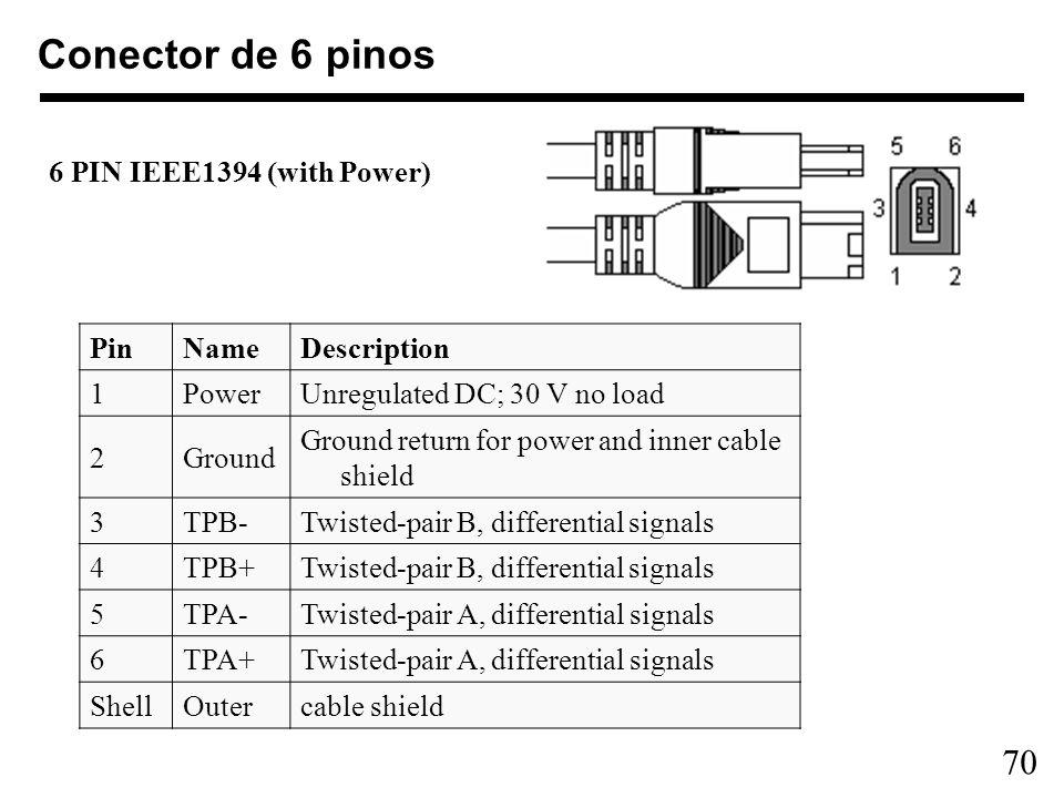 Conector de 6 pinos 6 PIN IEEE1394 (with Power) Pin Name Description 1