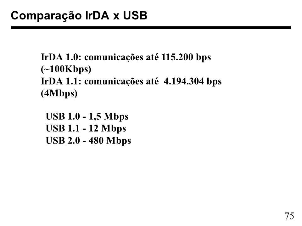 Comparação IrDA x USB IrDA 1.0: comunicações até 115.200 bps (~100Kbps) IrDA 1.1: comunicações até 4.194.304 bps (4Mbps)