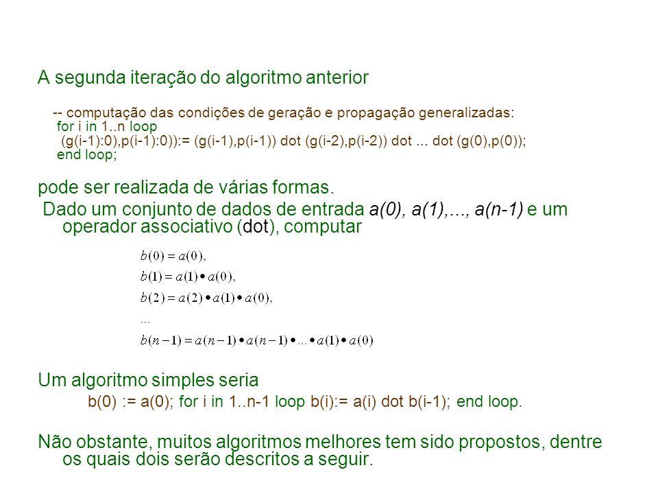 A segunda iteração do algoritmo anterior