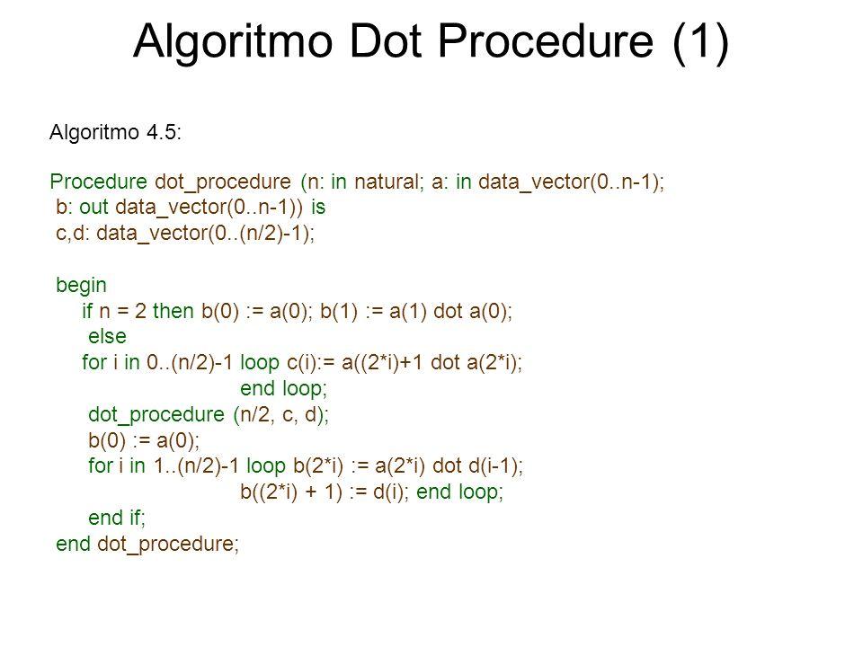 Algoritmo Dot Procedure (1)