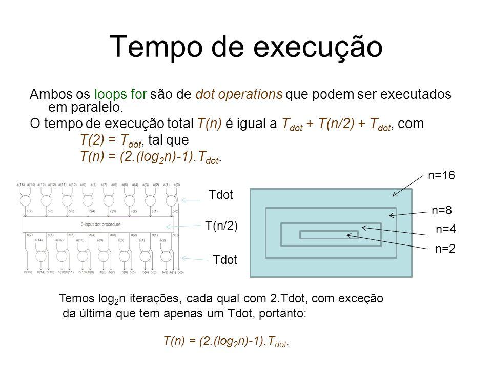 Tempo de execução Ambos os loops for são de dot operations que podem ser executados em paralelo.