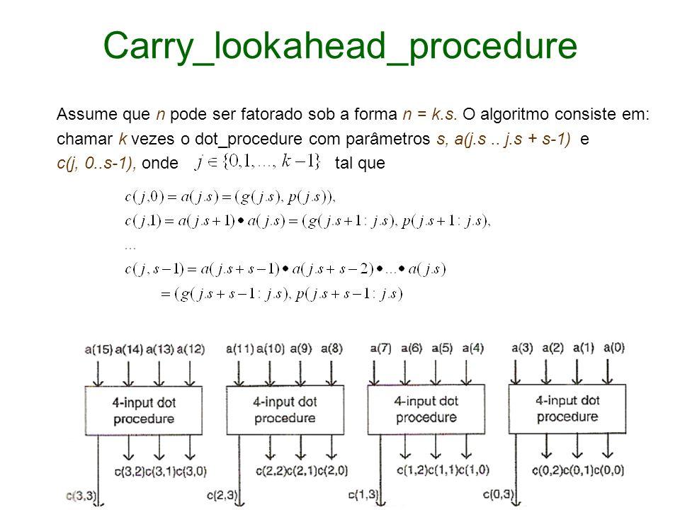 Carry_lookahead_procedure