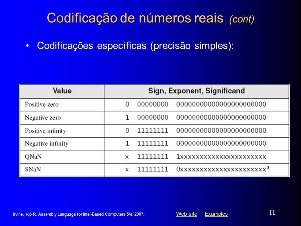 Codificação de números reais (cont)