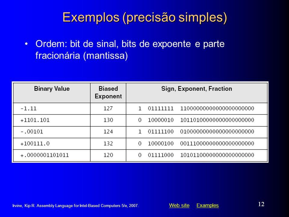 Exemplos (precisão simples)