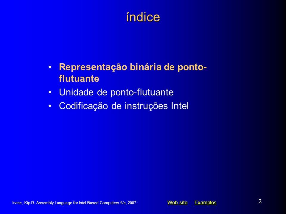 índice Representação binária de ponto-flutuante