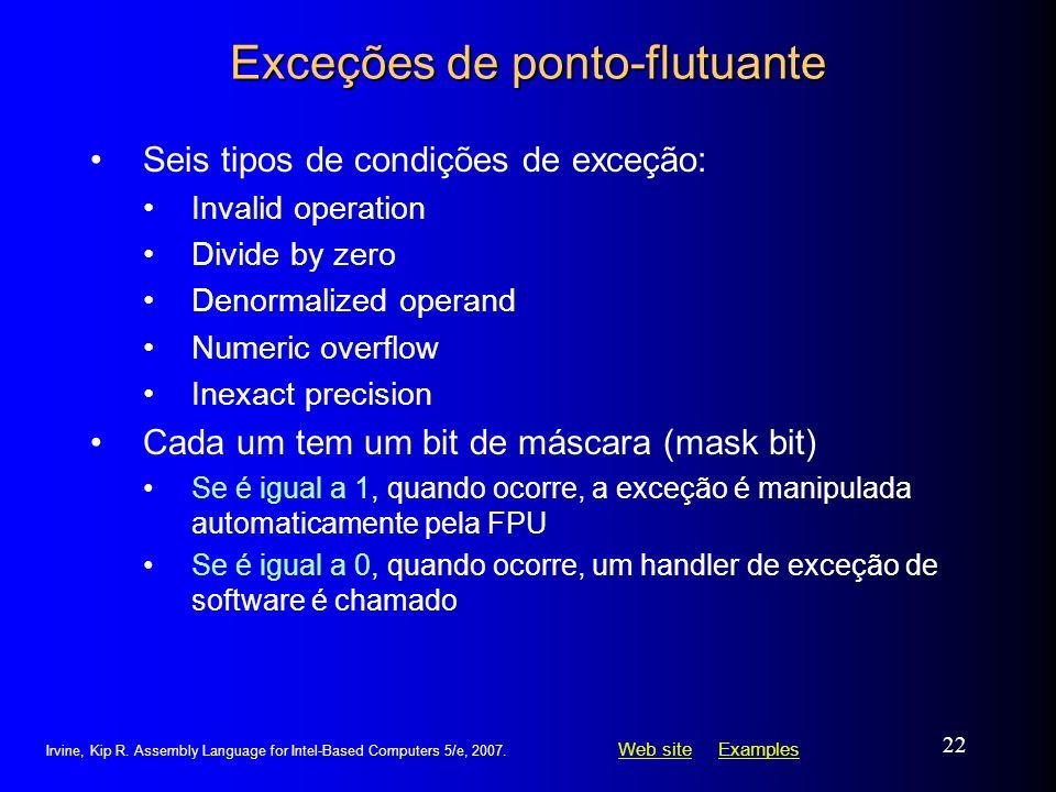 Exceções de ponto-flutuante