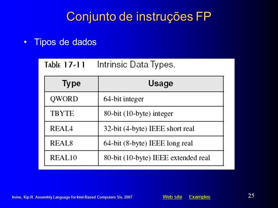Conjunto de instruções FP