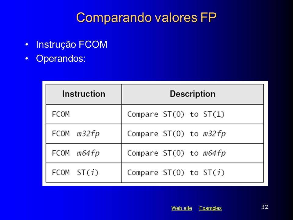Comparando valores FP Instrução FCOM Operandos: