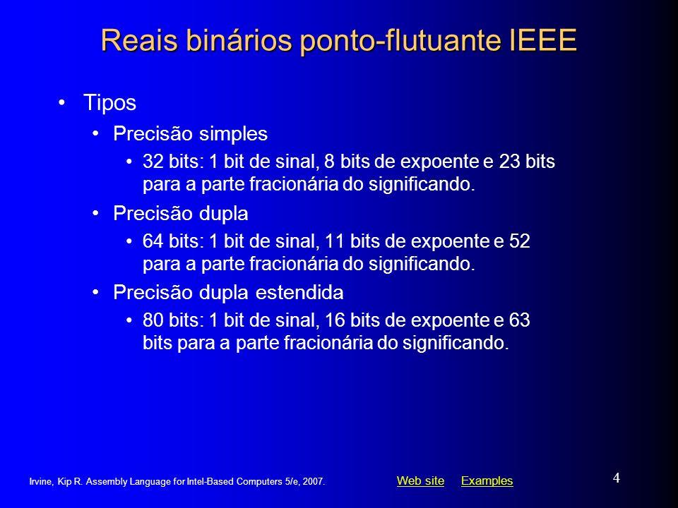 Reais binários ponto-flutuante IEEE