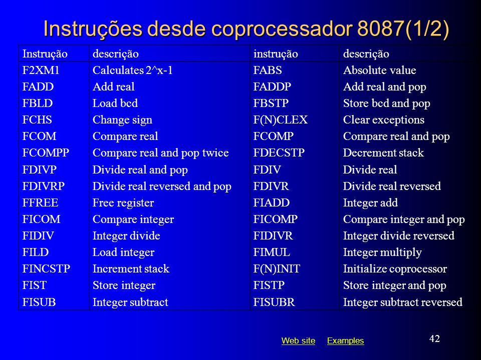 Instruções desde coprocessador 8087(1/2)