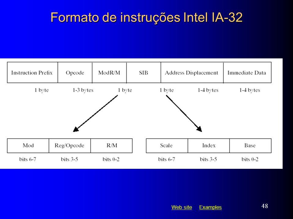 Formato de instruções Intel IA-32