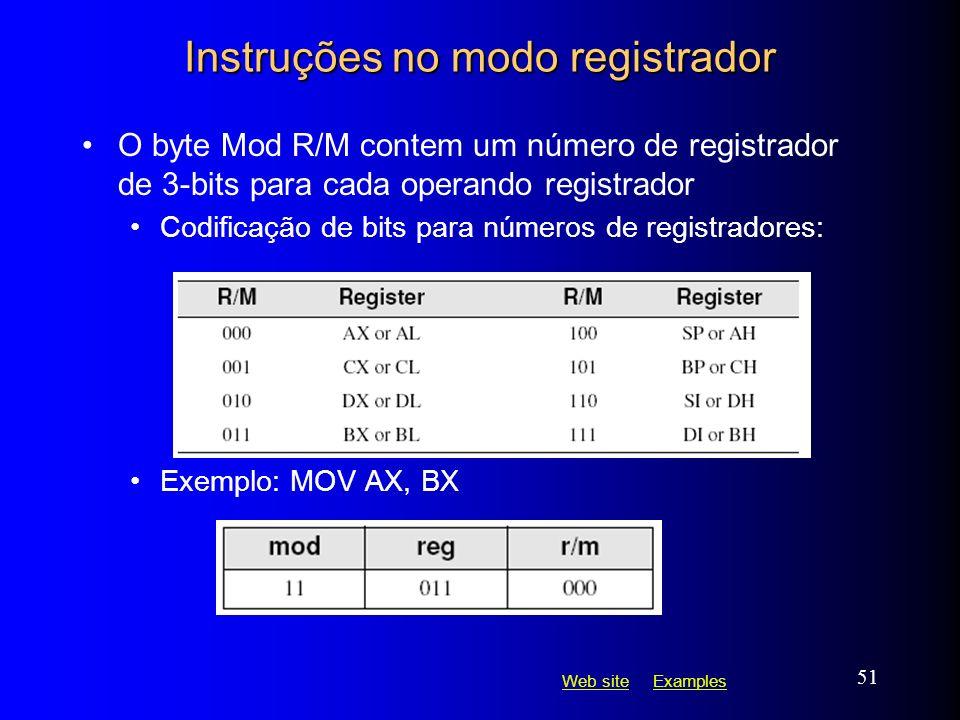 Instruções no modo registrador