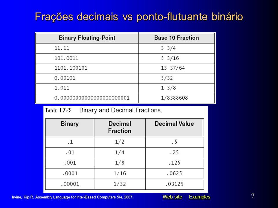 Frações decimais vs ponto-flutuante binário