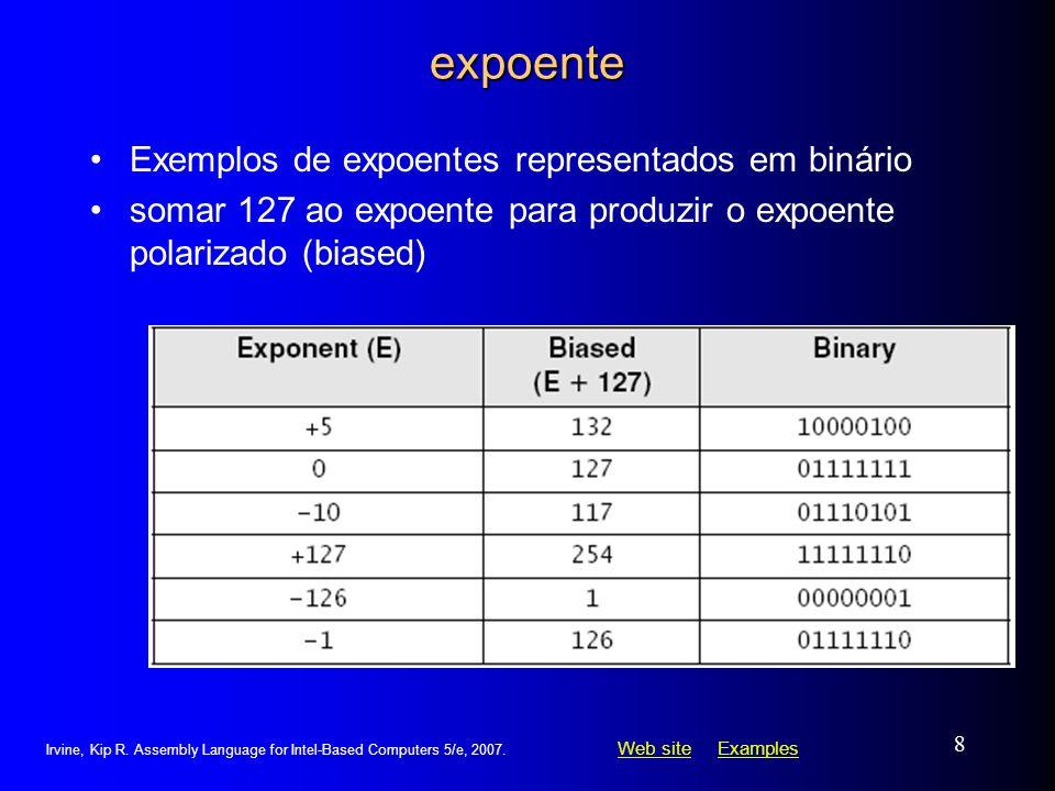 expoente Exemplos de expoentes representados em binário