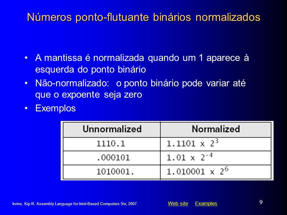 Números ponto-flutuante binários normalizados