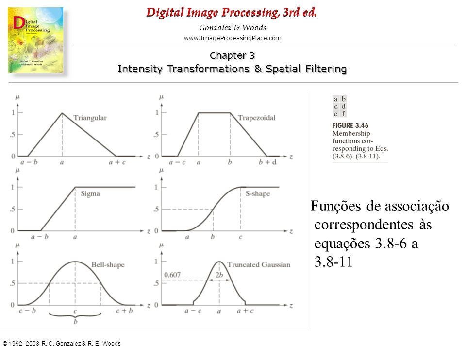 Funções de associação correspondentes às equações 3.8-6 a 3.8-11