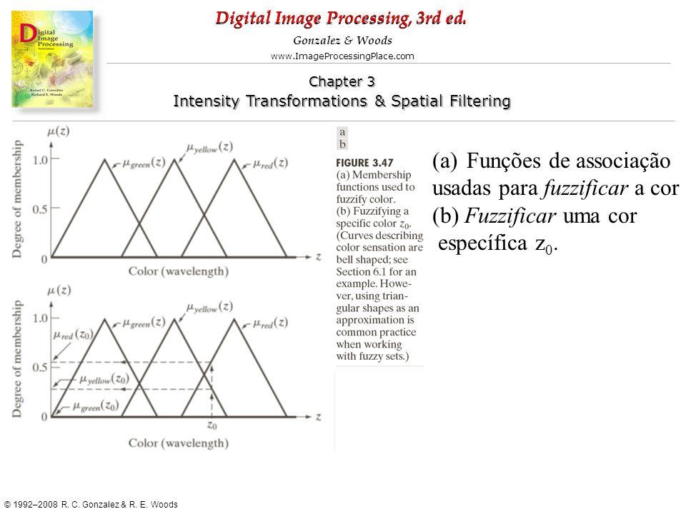 Funções de associação usadas para fuzzificar a cor (b) Fuzzificar uma cor específica z0.