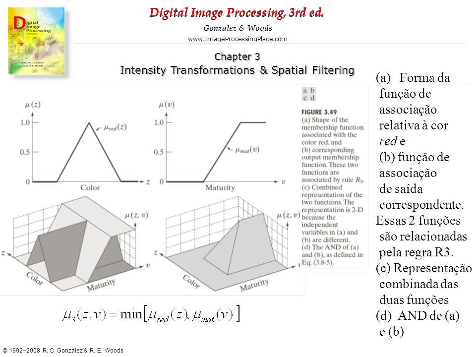 Forma da função de. associação. relativa à cor. red e. (b) função de. de saída. correspondente.