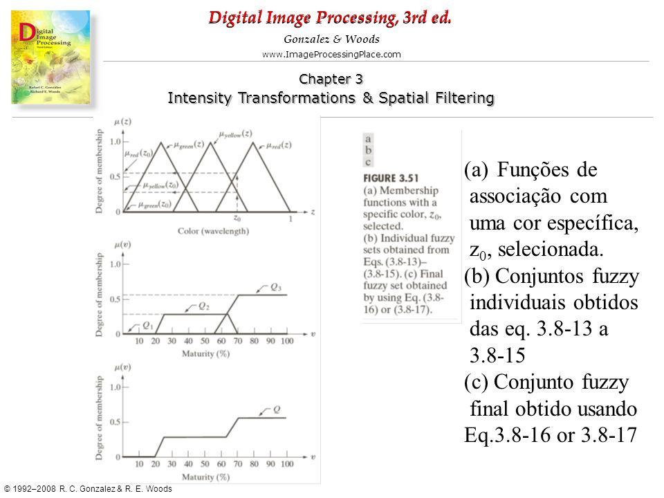 Funções de associação com. uma cor específica, z0, selecionada. (b) Conjuntos fuzzy. individuais obtidos.