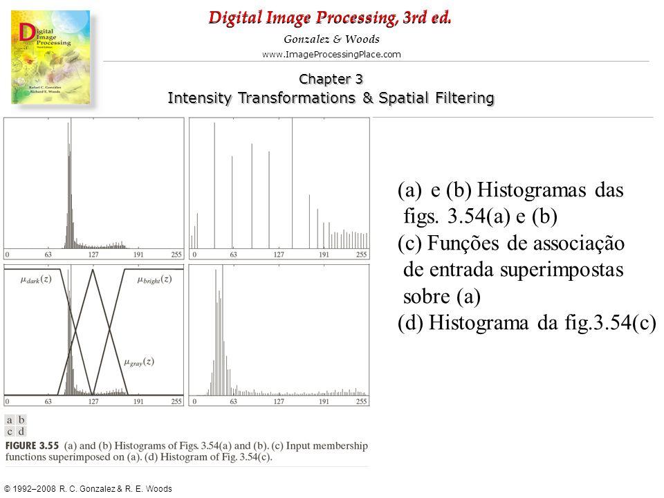 e (b) Histogramas das figs. 3.54(a) e (b) (c) Funções de associação. de entrada superimpostas. sobre (a)