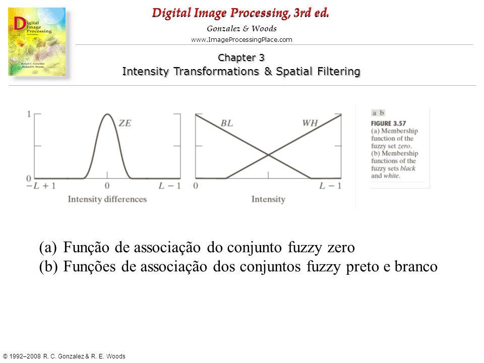 Função de associação do conjunto fuzzy zero