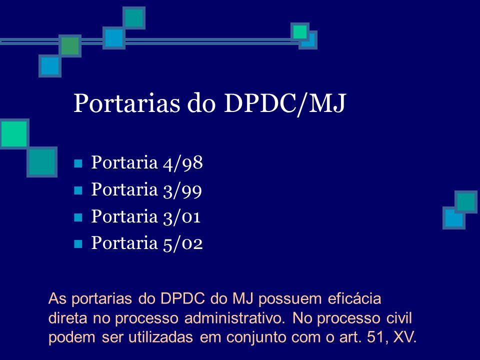 Portarias do DPDC/MJ Portaria 4/98 Portaria 3/99 Portaria 3/01
