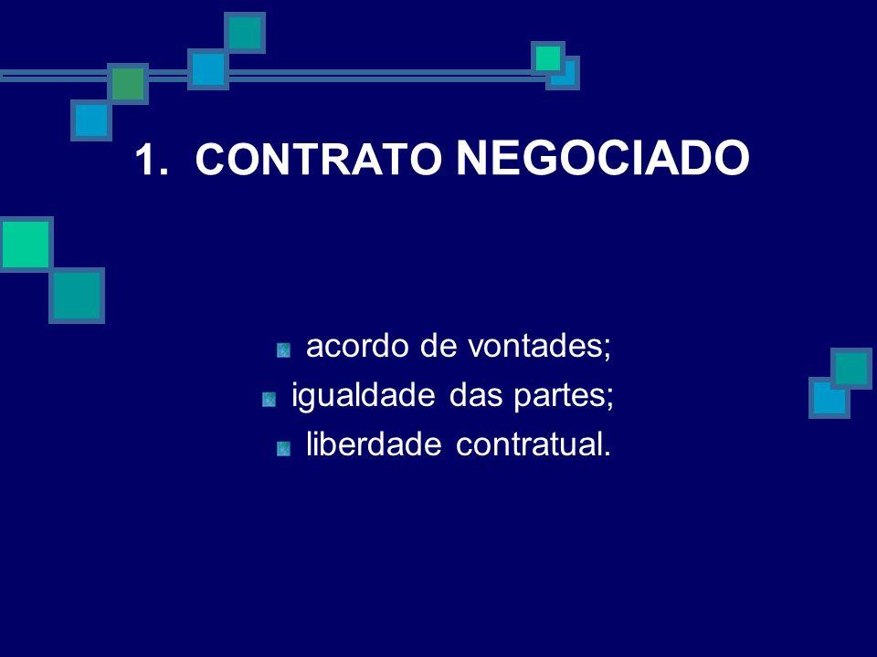 1. CONTRATO NEGOCIADO acordo de vontades; igualdade das partes;