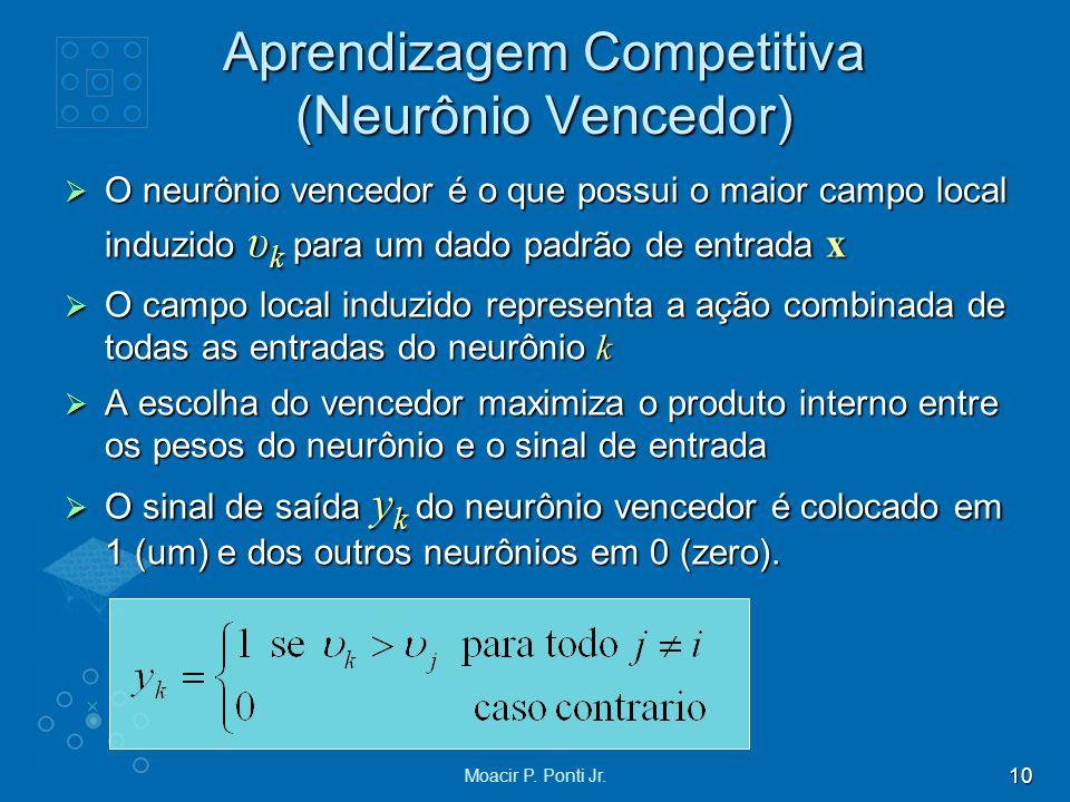 Aprendizagem Competitiva (Neurônio Vencedor)