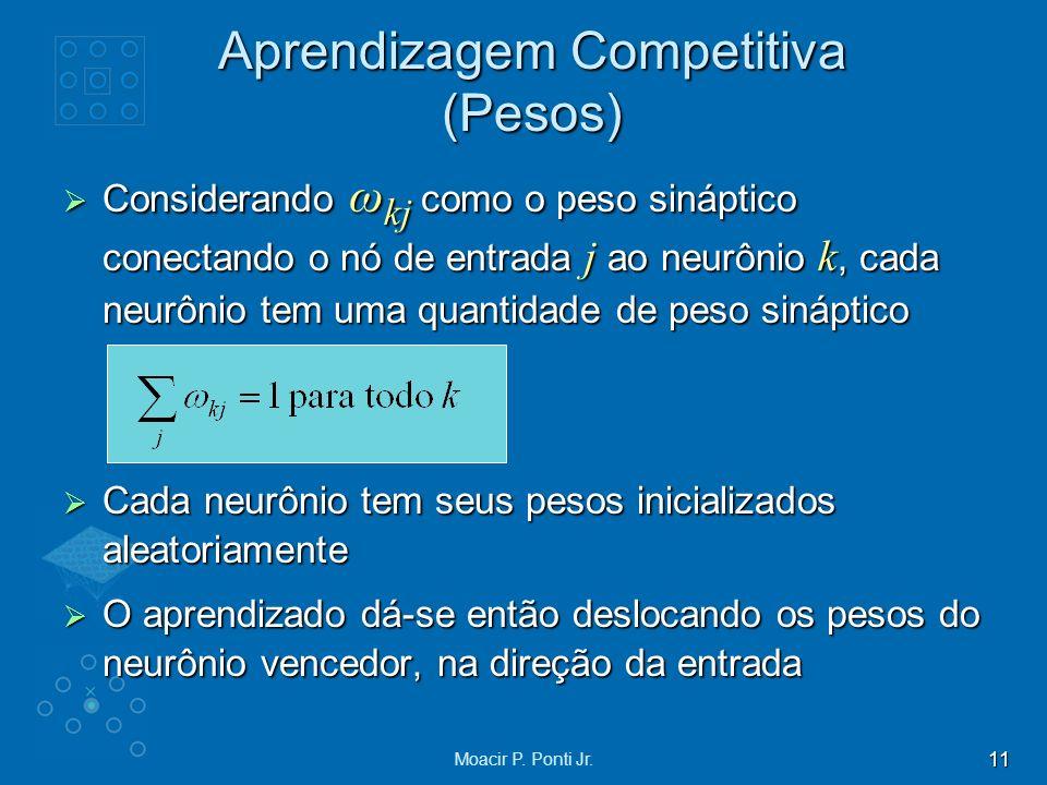 Aprendizagem Competitiva (Pesos)