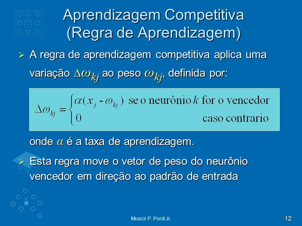 Aprendizagem Competitiva (Regra de Aprendizagem)