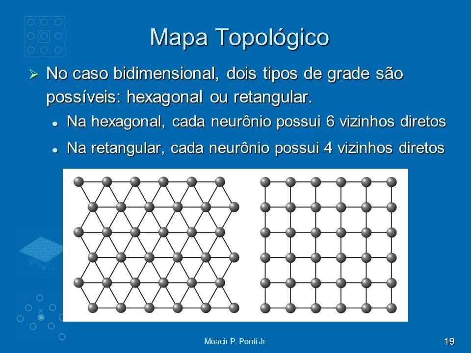 Mapa Topológico No caso bidimensional, dois tipos de grade são possíveis: hexagonal ou retangular.