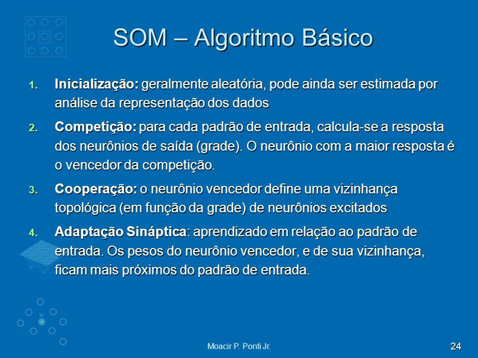 SOM – Algoritmo Básico Inicialização: geralmente aleatória, pode ainda ser estimada por análise da representação dos dados.