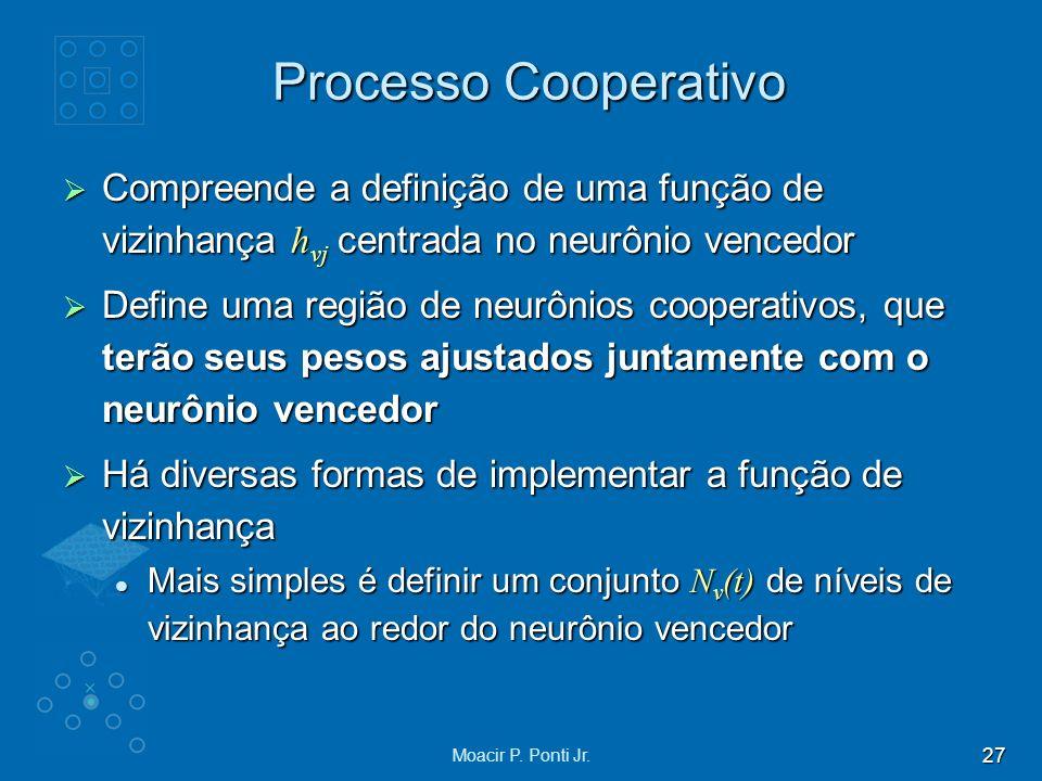 Processo Cooperativo Compreende a definição de uma função de vizinhança hvj centrada no neurônio vencedor.