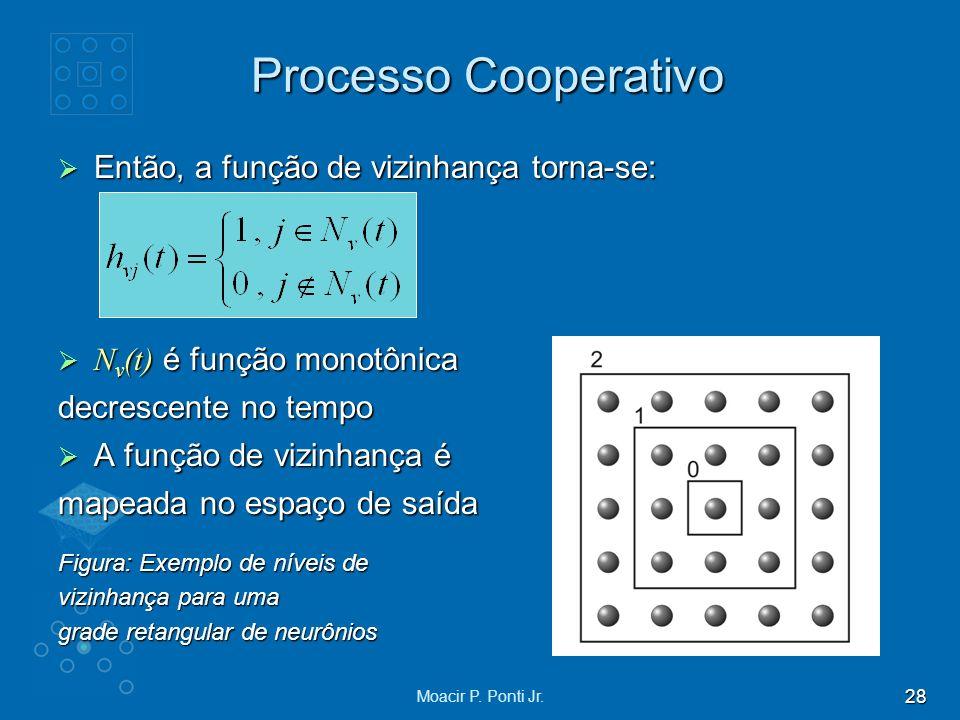 Processo Cooperativo Então, a função de vizinhança torna-se: