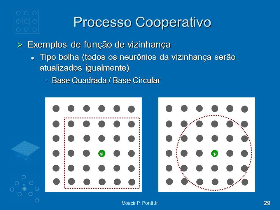 Processo Cooperativo Exemplos de função de vizinhança