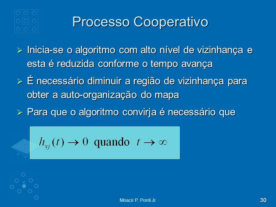 Processo Cooperativo Inicia-se o algoritmo com alto nível de vizinhança e esta é reduzida conforme o tempo avança.