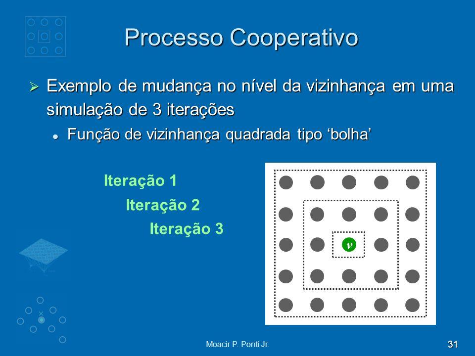 Processo Cooperativo Exemplo de mudança no nível da vizinhança em uma simulação de 3 iterações. Função de vizinhança quadrada tipo 'bolha'