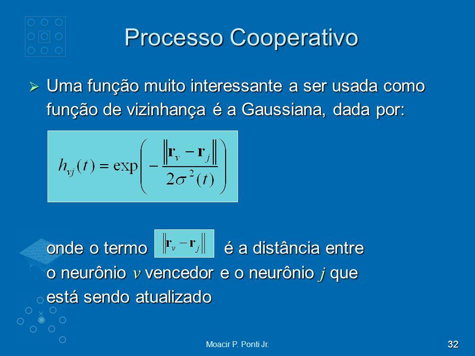 Processo Cooperativo Uma função muito interessante a ser usada como função de vizinhança é a Gaussiana, dada por: