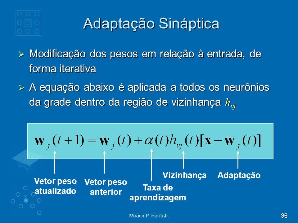 Adaptação Sináptica Modificação dos pesos em relação à entrada, de forma iterativa.