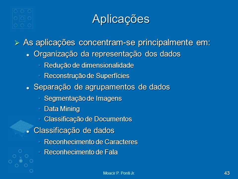 Aplicações As aplicações concentram-se principalmente em: