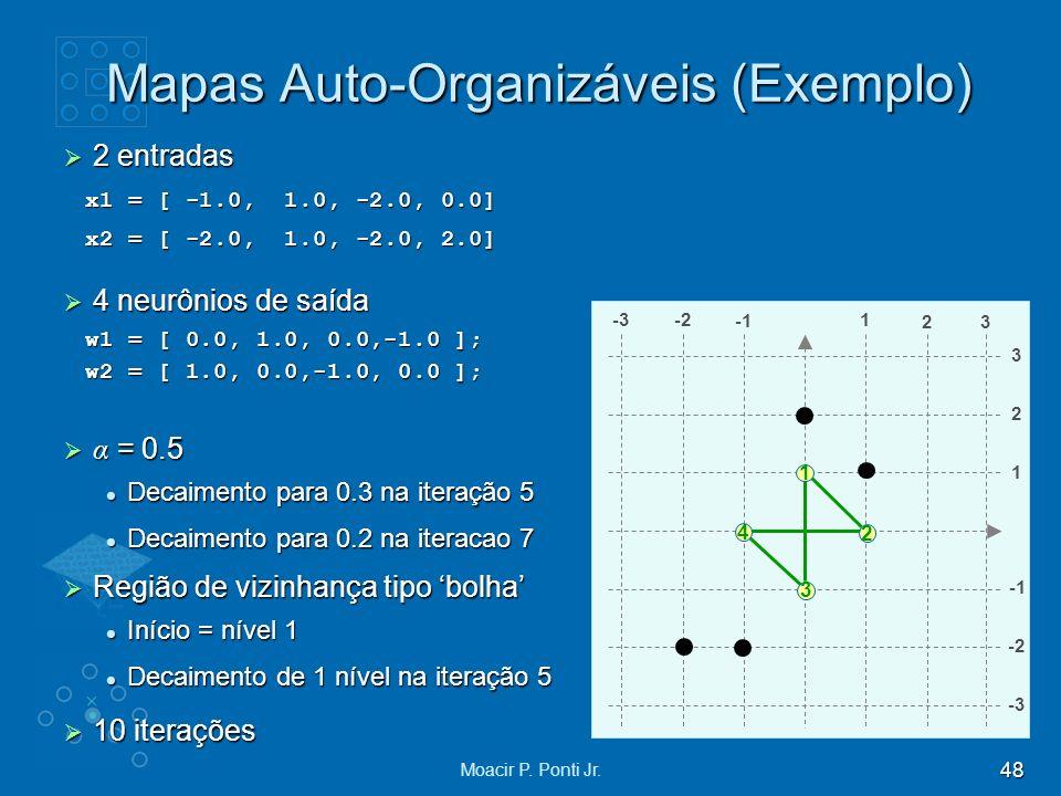 Mapas Auto-Organizáveis (Exemplo)