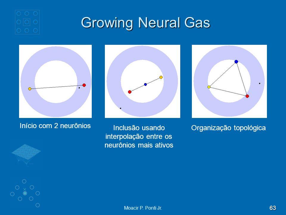Inclusão usando interpolação entre os neurônios mais ativos