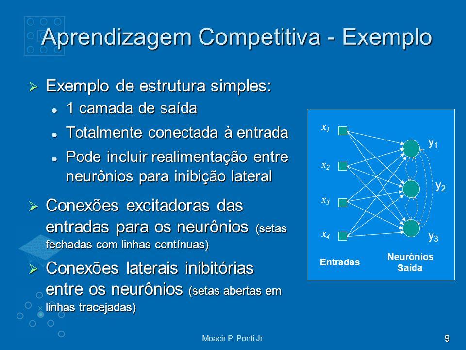 Aprendizagem Competitiva - Exemplo